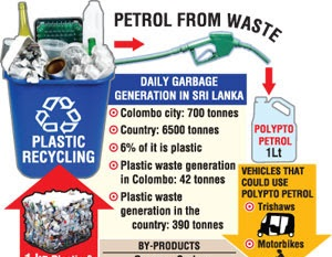 Plastic to Petrol