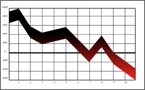 Domestic Investors revive the hopes to Stocks