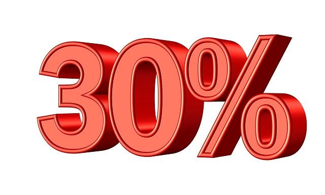 Niti Aayog proposes 30% hike