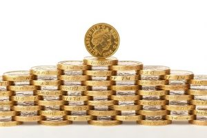 Best Bank Recurring Deposits