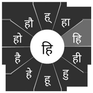 Government's efforts to make Hindi as official language of UNO