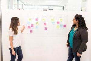 Process For Successful Job Hunt