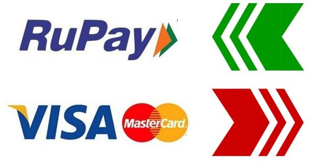 Know more about RuPay Credit Card