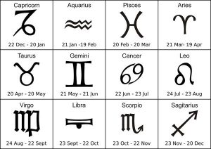 How people misunderstand you as per your zodiac sign