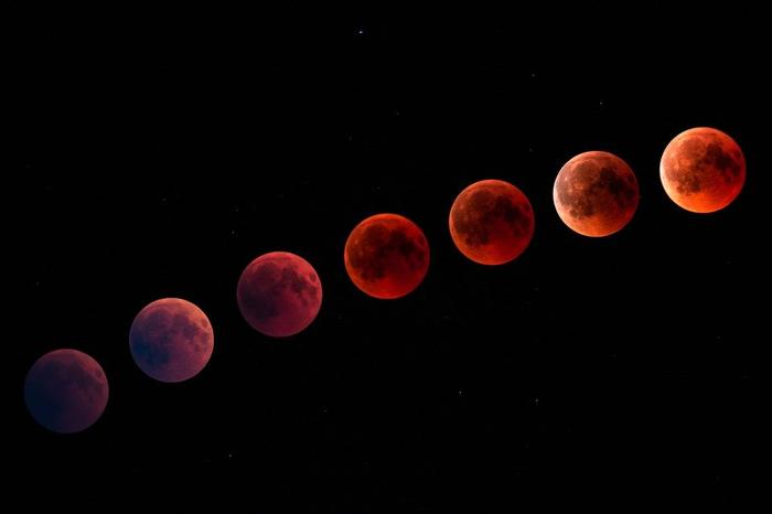 Effect of total lunar eclipse on zodiac signs - 2
