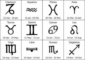 Zodiac signs that can change the world