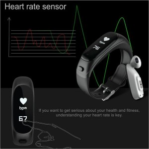 Soulfit's Sonic Fitness Band