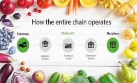 Ninjacart – An Agritech Platform