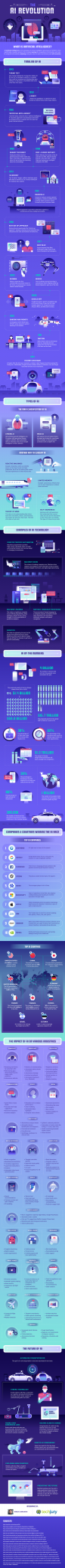 REAL infographic ai revolution